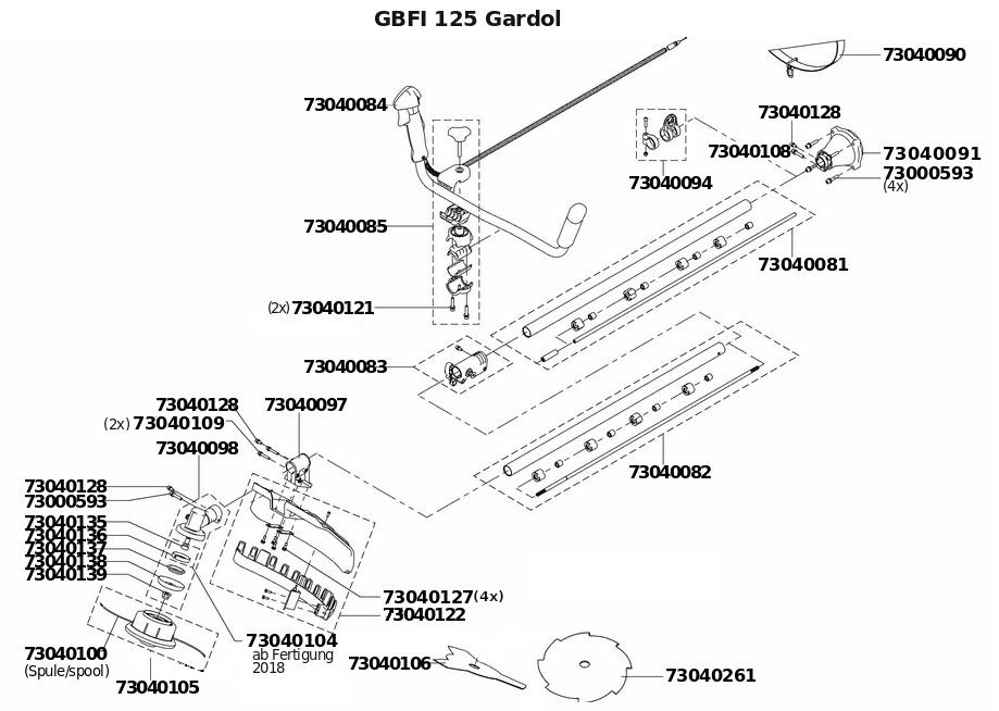 Mutter für Messer passend Gardol GBFI 90 Freischneider